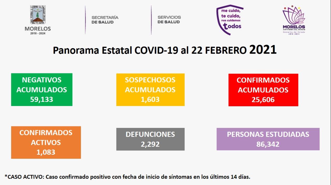 COVID 22 DE FEB 2021